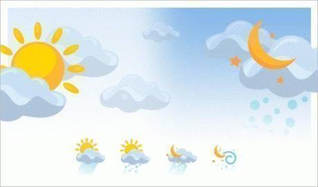 Погода в Котласе 20 июня