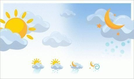 Погода в Котласе 24 июня