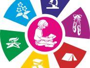 Все для развития ребенка: в регионе создали навигатор по кружкам, секциям и творческим объединениям