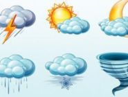 Погода в Коряжме 8 апреля